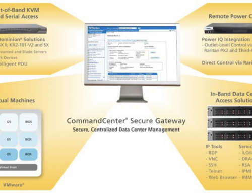 L'accès distant: outils logiciels, Services Processors ou KVMsur IP ?
