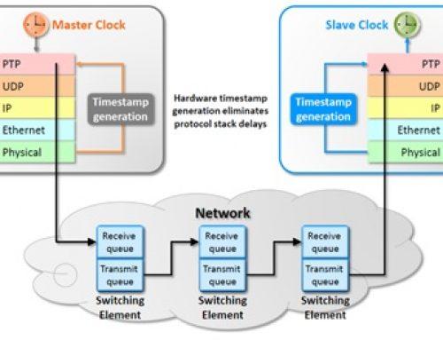 Le Precise Time protocol (PTP), comment ça marche ?